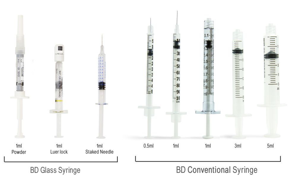 Syringe options