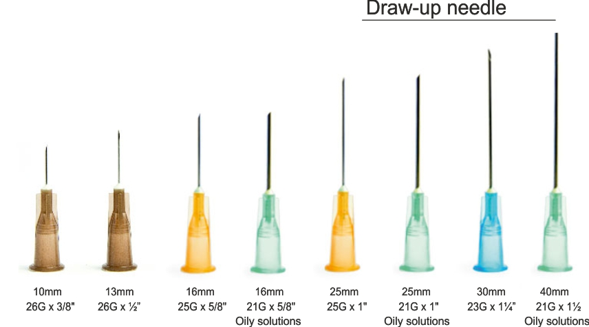 BWV0cmljLW5lZWRsZS1iZWFyaW5nLXNpemUtY2hhcnQ likewise Know Your Wool Yarnhook besides Pages in addition Standardyarnweightsystem additionally Allkraftz blogspot. on needle gauge comparison chart